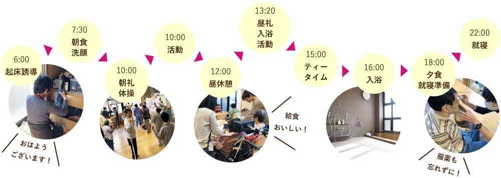 flow-daichi-nyusho