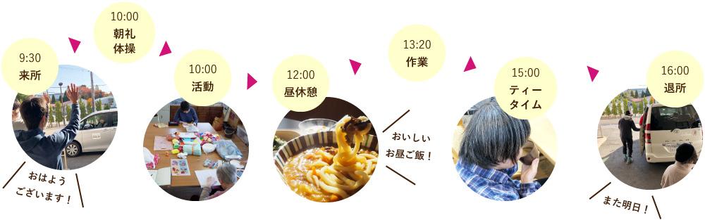 flow-daichi-seikai